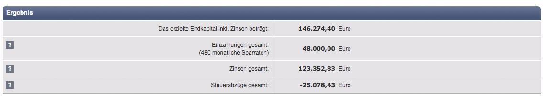 40 Jahre 100 Euro sparen. Quelle: https://www.zinsen-berechnen.de