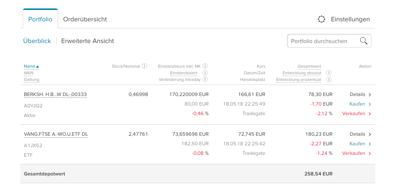 Consorsbank ETF Status Mai 2018