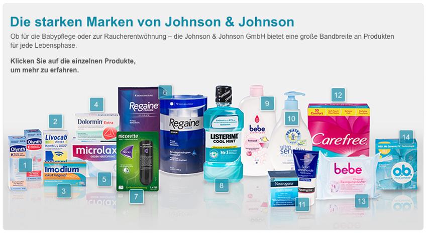 Die starken Marken von Johnson & Johnson. Quelle: www.jnjgermany.de