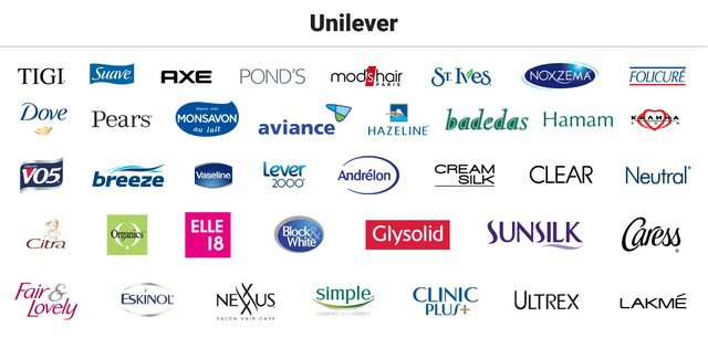 Unilever Marken. Quelle: https://www.marketing91.com