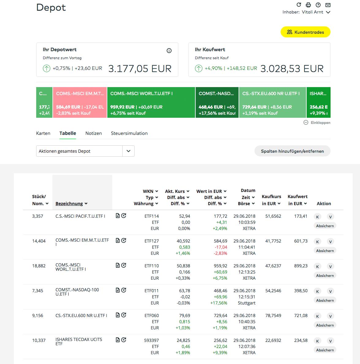 comdirect-ETF-Status-Juni-2018