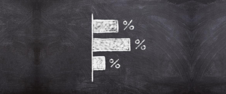 Gewinne-Dividenden-Steigerungen