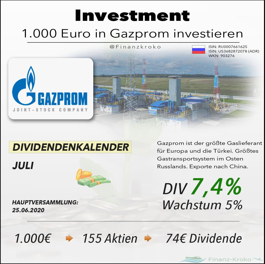 Gazprom Aktie