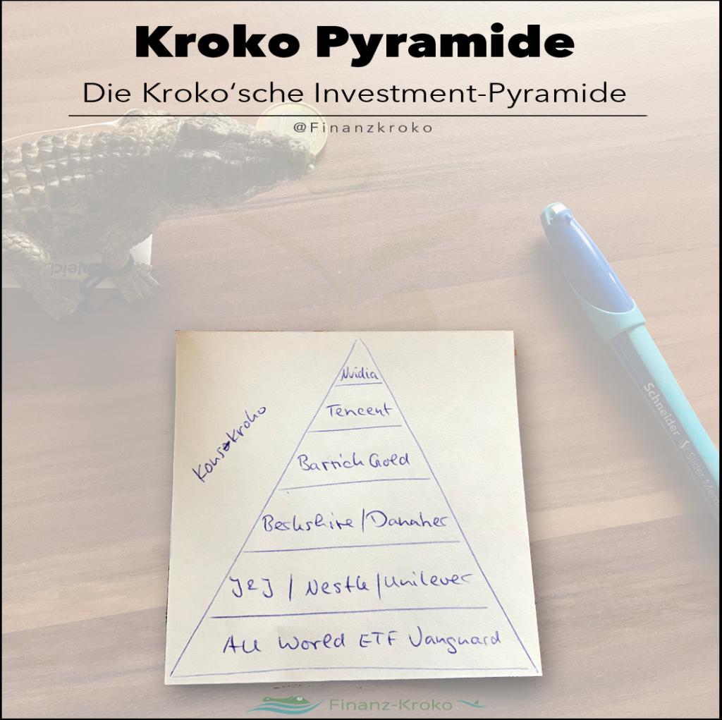Finale Kroko-Pyramide-Skizze