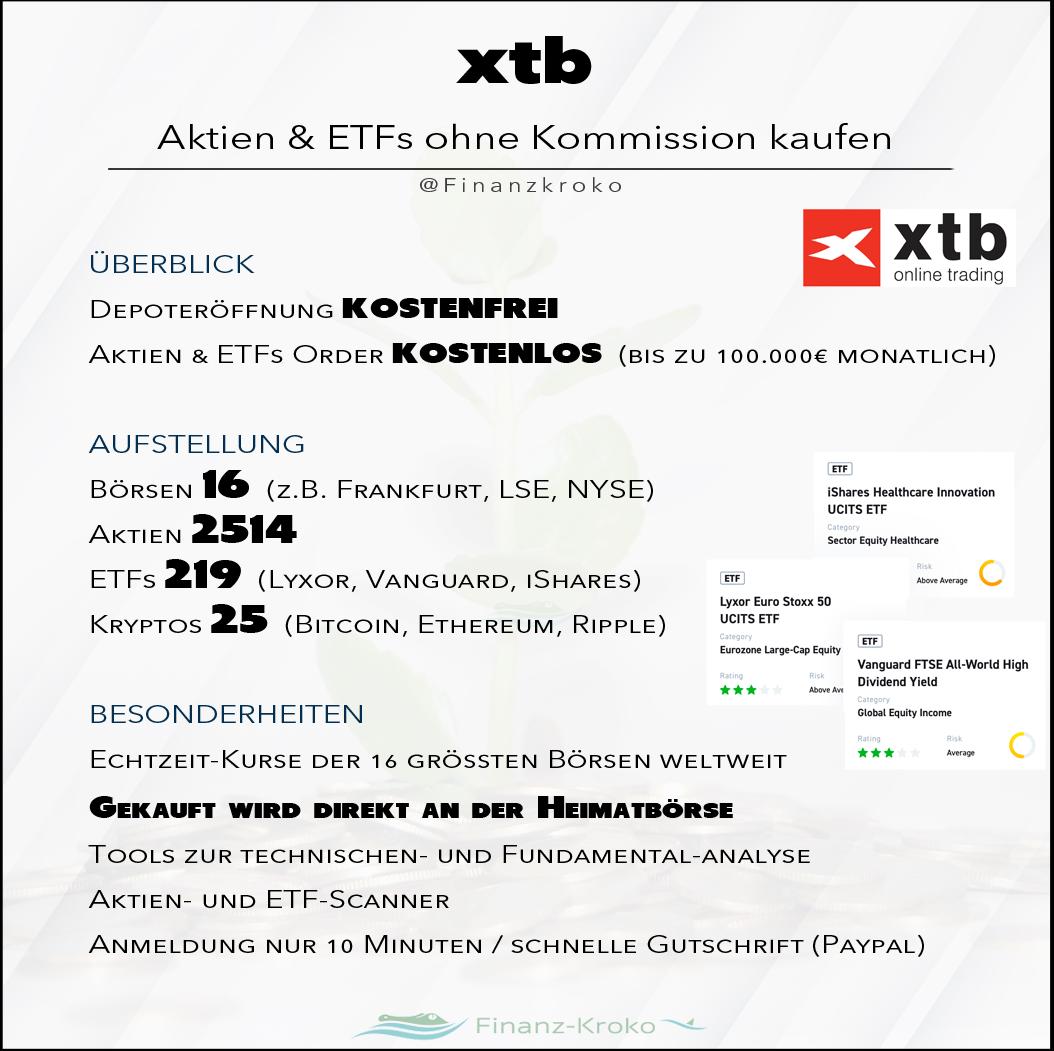 XTB Broker Überblick
